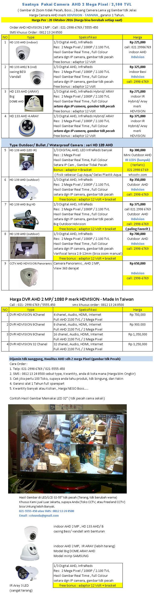 Harga Camera CCTV Merk AHD  Per 20 Oktober 2016 - WTC CCTV