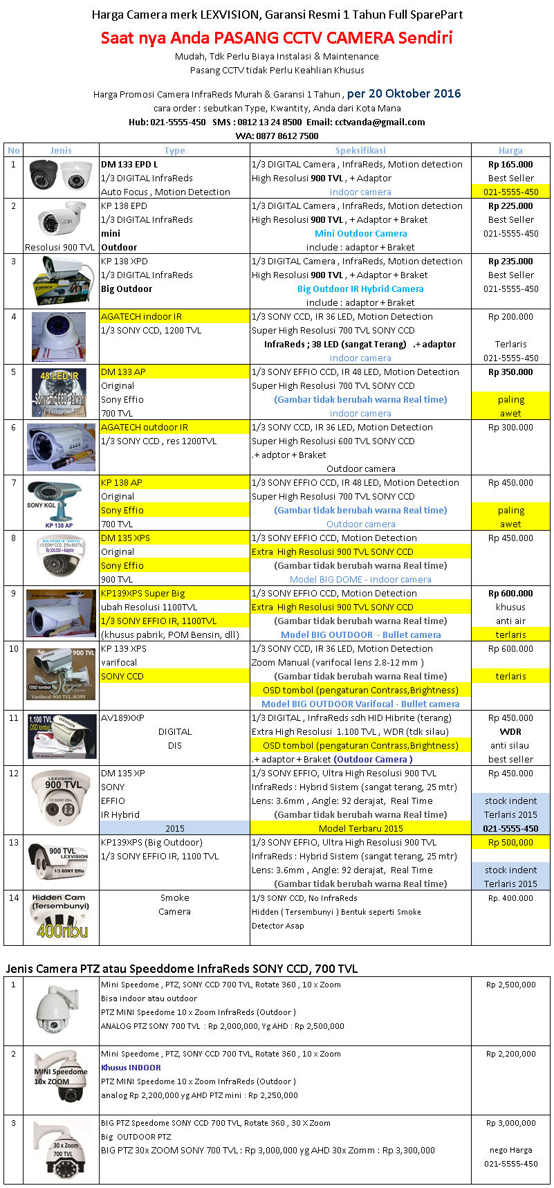 Harga Satuan Camera CCTV Lexvision  Per 20 Oktober 2016 - WTC CCTV